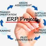 What is ERP Implementation? The 10 Process Stages You Need to Know!