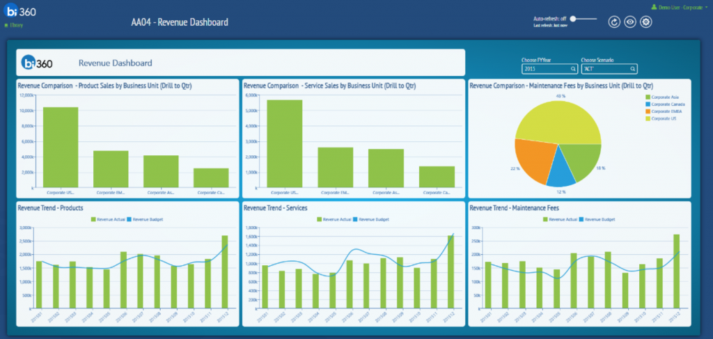 Reporting Dashboard Example